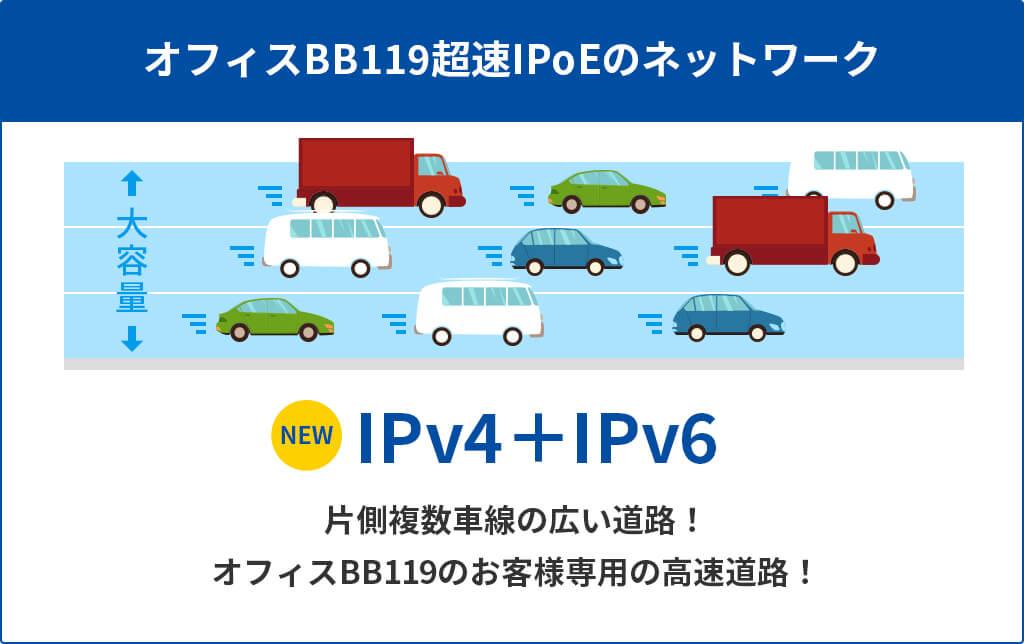 オフィスBB119 IPoEのネットワーク:IPv4+IPv6 片道複数車線の広い道路!オフィスBB119のお客様専用の高速道路!